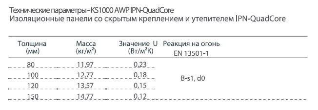 ipn-quadcore